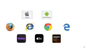 stream2 compatibility with Apple, Android, Firefox, Internet Explorer, Chrome, Edge, Roku, Apple TV and Fire TV